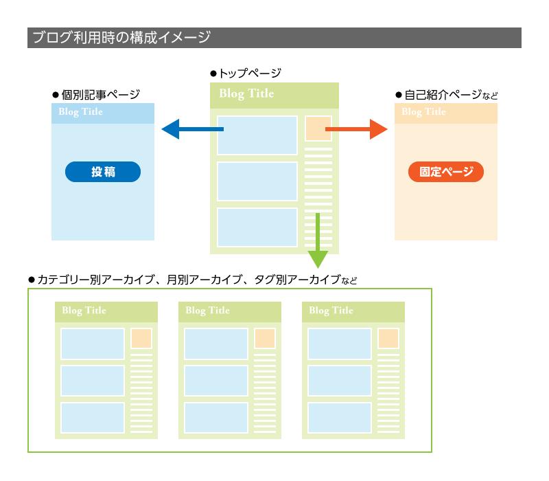 wp_image01