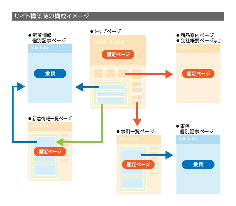 wp_image02